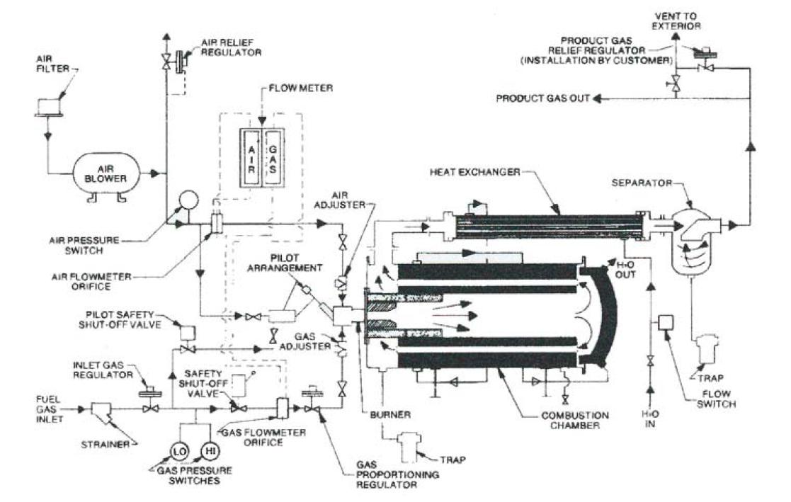 Index Of Foundry Asset Air Pressure Schematic Xh Generator